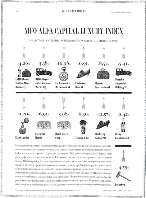 Robb Report Luxury Index - июль, август 2013