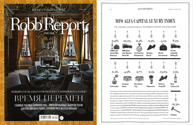 Robb Report Luxury Index - сентябрь 2013