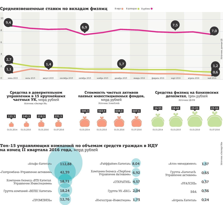 стран Европейского абакан банки вклады проценты образования